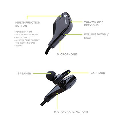 Symaxio wireless Bluetooth earbuds