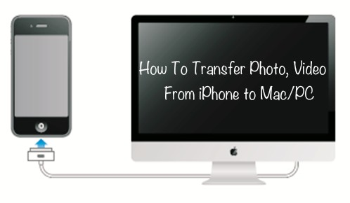 How to Transfer Photo, Video from iPhone to Mac/PC